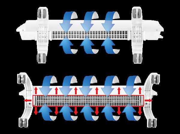 Модуль отопительный электрического конвектора Ballu Evolution Transformer BEC/EVU-1500